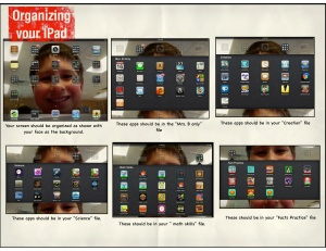 Organizing your IPAd copy