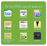 Top 9 FREE Apps For Grades 3-5