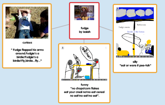 This child decided he needed to illustrate all of his supportive evidence!