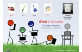 360 Degrees of Collaboration WithiPads