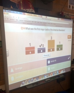 Classroom results from Kahoot